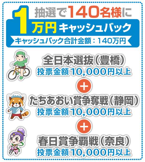 3場コラボキャンペーン賞品1