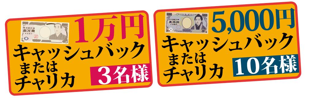 京王閣G3投票キャンペーン賞品