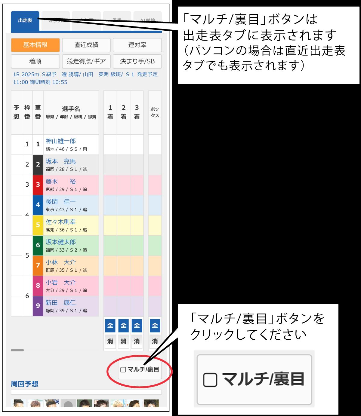 マルチ/裏目1