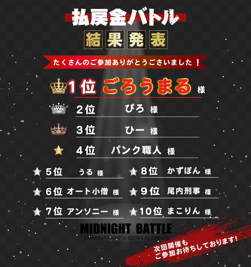 飯塚ミッドナイトチャリ杯払戻金バトル結果発表